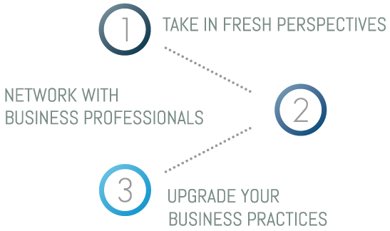 steps to business growth